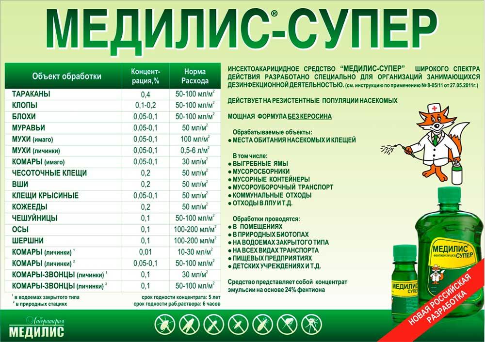 Медилис ципер инструкция по применение